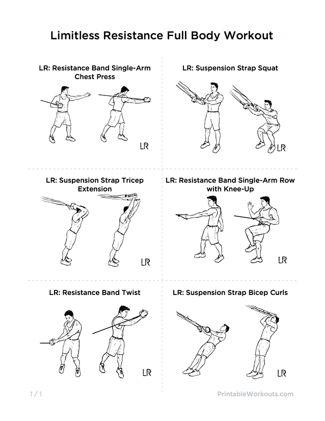 Slobbery image with resistance band workout routine printable