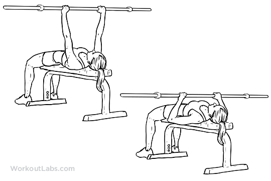 Close-Grip_Barbell_Bench_Press1 Dumbbell Workout For Chest Without Bench