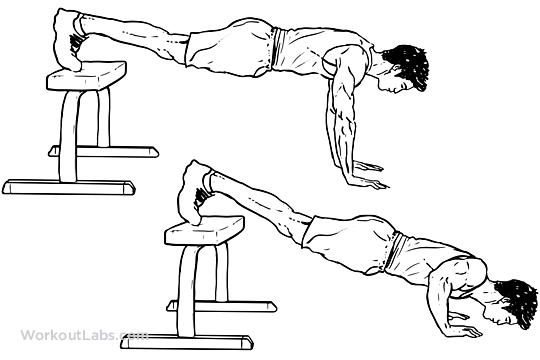 Decline Push-up | Illustrated Exercise guide - WorkoutLabs