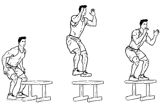 High Jump Technique High Box Jump Png