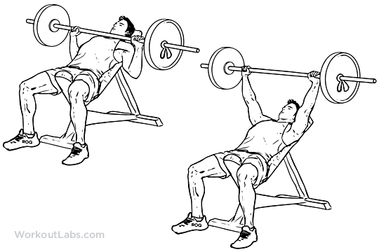 Work your core even more by pressing your back flat into the bench    Incline Press