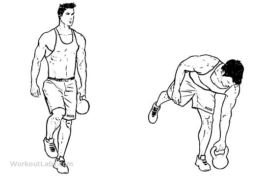 Kettlebell One Legged Deadlift Illustrated Exercise