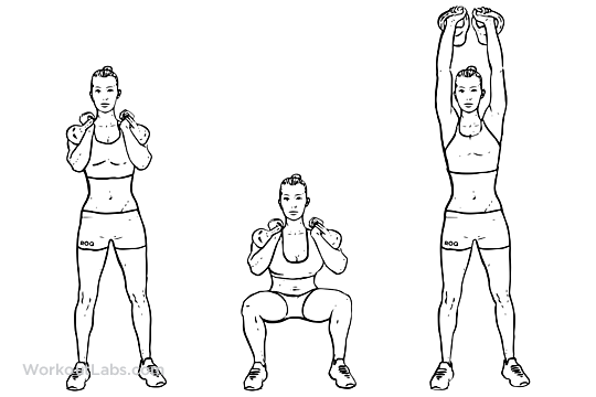 Kettlebell Thruster / Squat to Clean to Overhead Press ...