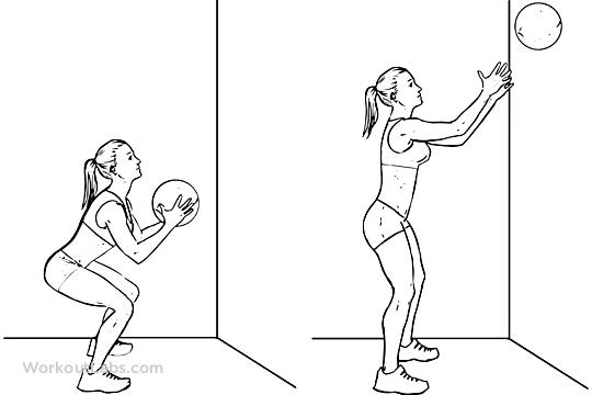 Medicine Ball Wall Throw Printable Workout