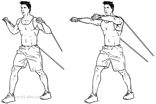 Resistance Band Chest Press Workoutlabs