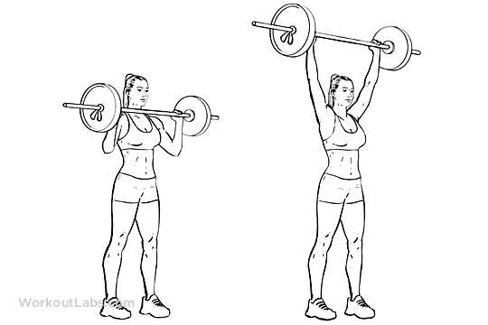 a guide on how to perform the shoulder or military press This article will teach you how to do a proper shoulder press to avoid shoulder pain, you want to overhead press with a narrow grip so you don't flare your elbows [] perform more than 5 repetitions per set.