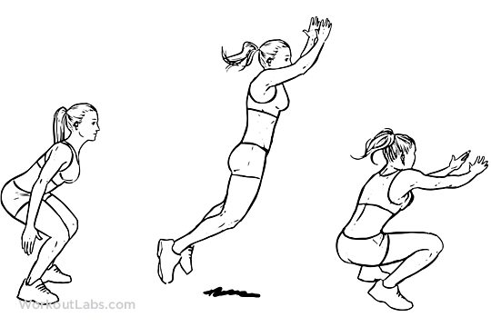 Standing Long Jump Illustrated Exercise Guide Workoutlabs