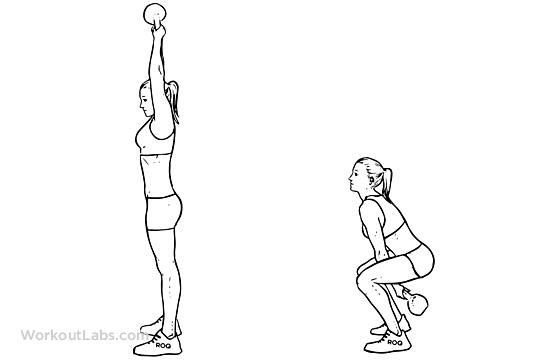 Two Arm Kettlebell Swing Two Arm Kettlebell Swing