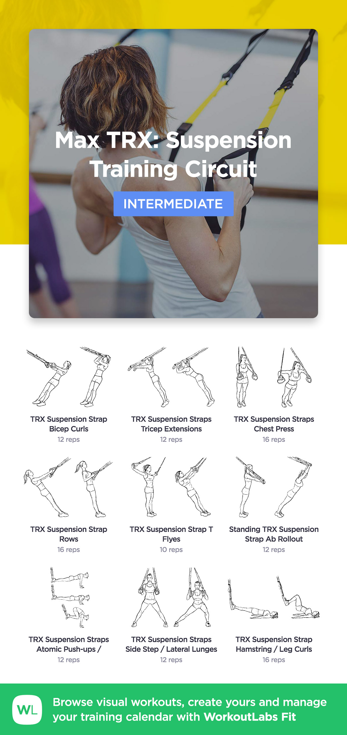 It's just a graphic of Persnickety Printable Trx Workout