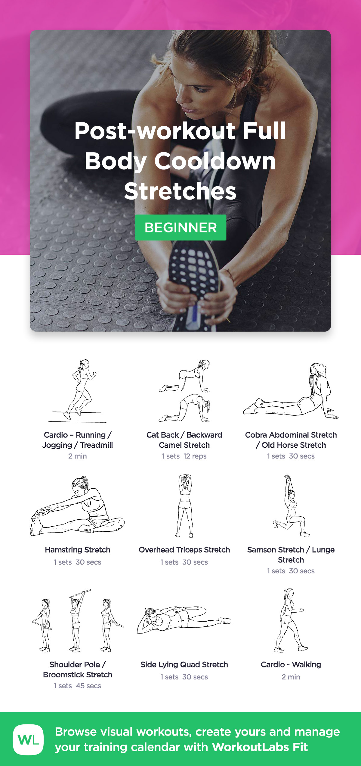 Post Workout Full Body Cooldown Stretches 183 Workoutlabs Fit