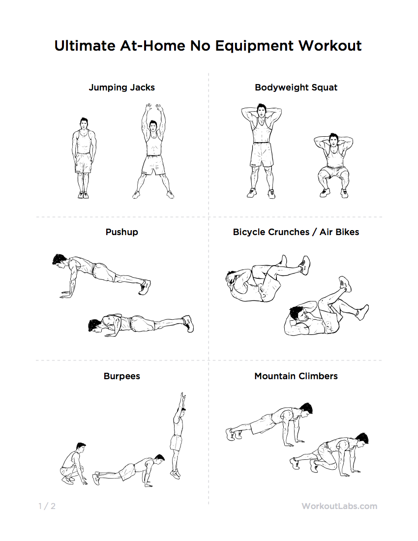 Upper Body Circuit Training Workouts Home Exercise Program Workout Plans With No Weights