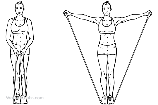 Resistance Band Lateral Raises Side Raises Workoutlabs